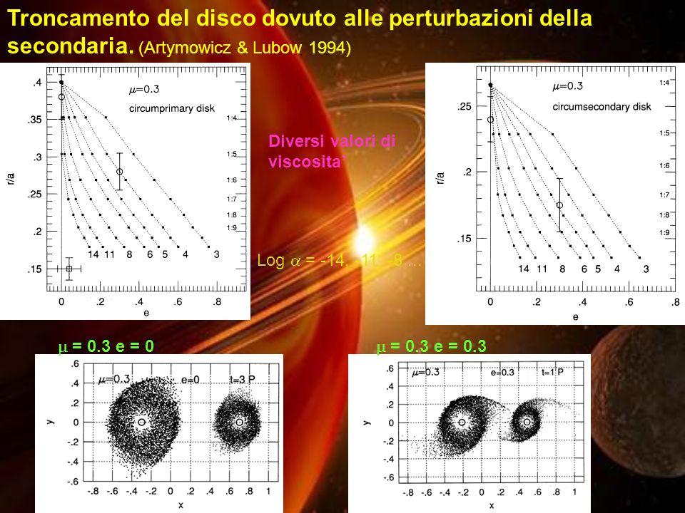 Troncamento del disco dovuto alle perturbazioni della secondaria. (Artymowicz & Lubow 1994) = 0.3 e = 0 = 0.3 e = 0.3 Diversi valori di viscosita Log