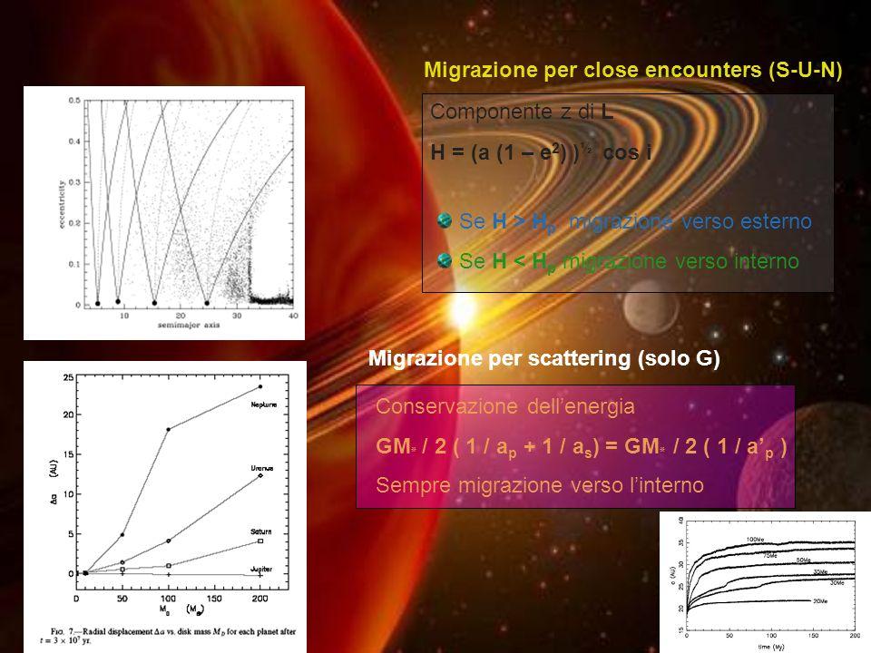 Conservazione dellenergia GM ٭ / 2 ( 1 / a p + 1 / a s ) = GM ٭ / 2 ( 1 / a p ) Sempre migrazione verso linterno Migrazione per close encounters (S-U-