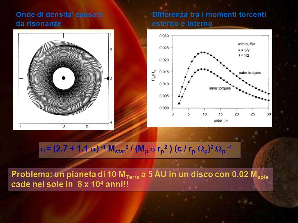 Problema: un pianeta di 10 M Terra a 5 AU in un disco con 0.02 M sole cade nel sole in 8 x 10 4 anni!! I = (2.7 + 1.1 ) -1 M star 2 / (M p r p 2 ) (c