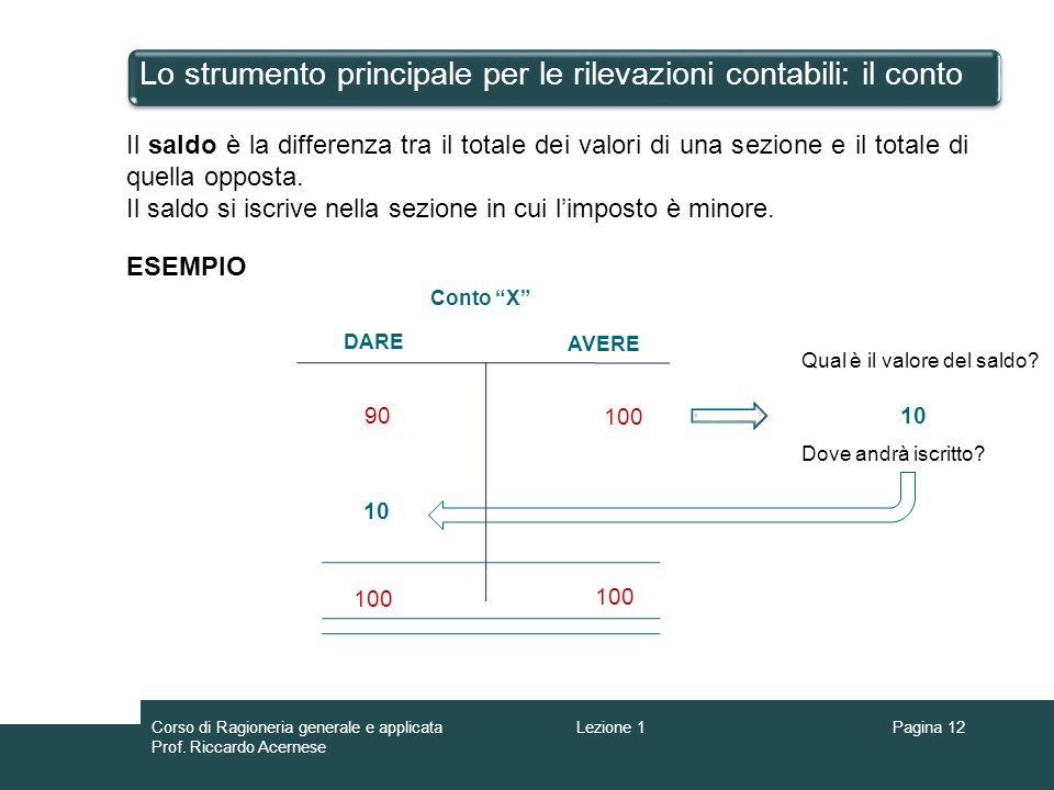Pagina 12 Lo strumento principale per le rilevazioni contabili: il conto Il saldo è la differenza tra il totale dei valori di una sezione e il totale
