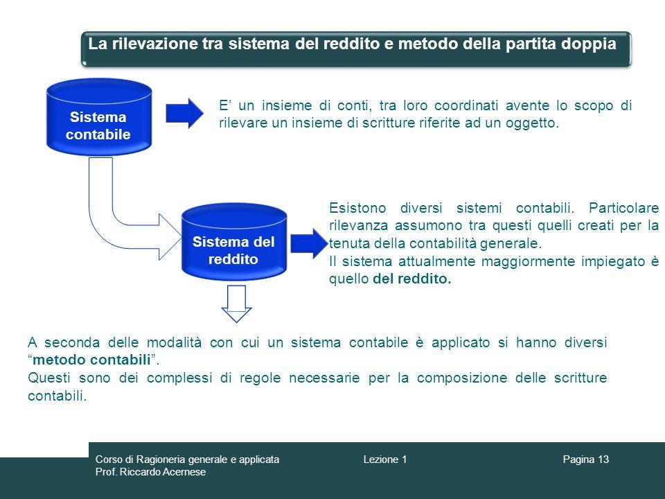 La rilevazione tra sistema del reddito e metodo della partita doppia Sistema contabile E un insieme di conti, tra loro coordinati avente lo scopo di r