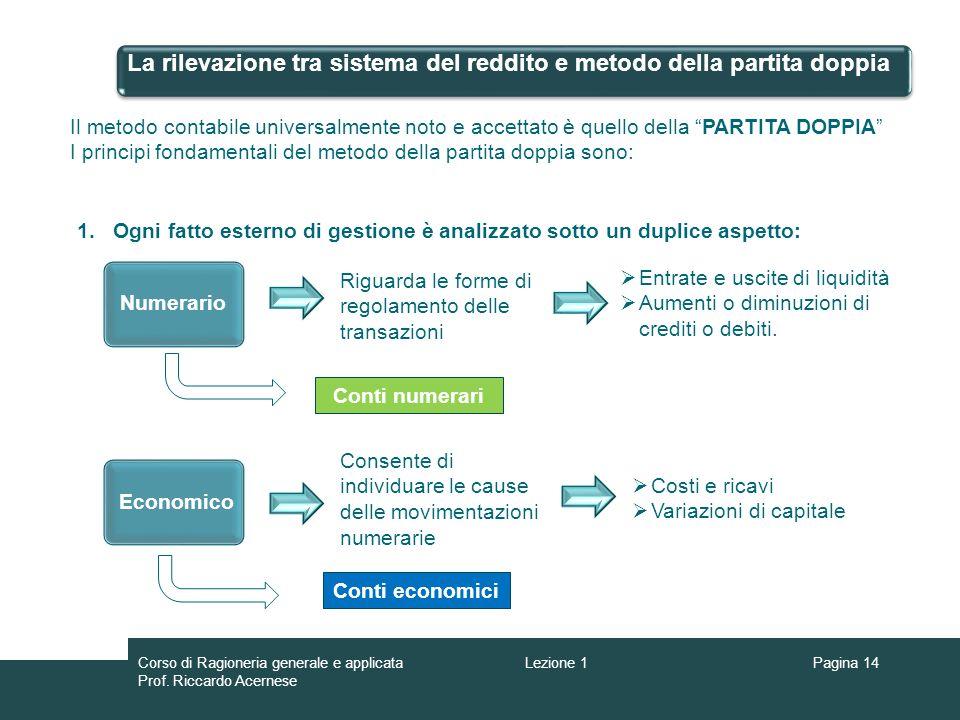 La rilevazione tra sistema del reddito e metodo della partita doppia Il metodo contabile universalmente noto e accettato è quello della PARTITA DOPPIA