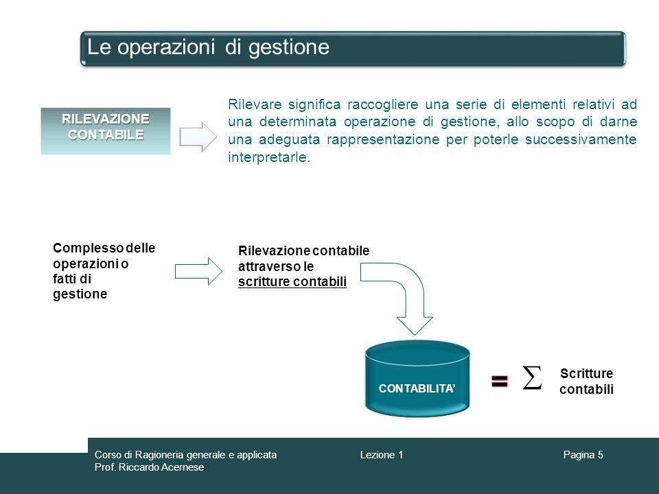Pagina 5 Le operazioni di gestione Rilevare significa raccogliere una serie di elementi relativi ad una determinata operazione di gestione, allo scopo