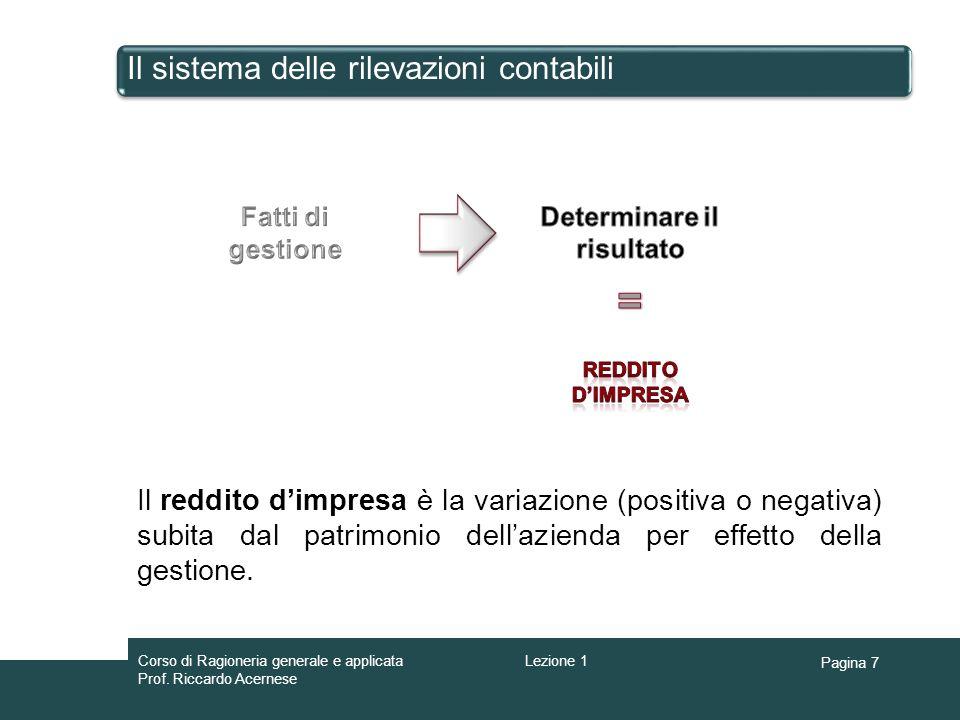 Pagina 7 Il sistema delle rilevazioni contabili Il reddito dimpresa è la variazione (positiva o negativa) subita dal patrimonio dellazienda per effett