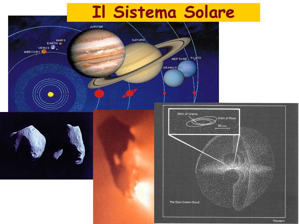 11 Il Sistema Solare