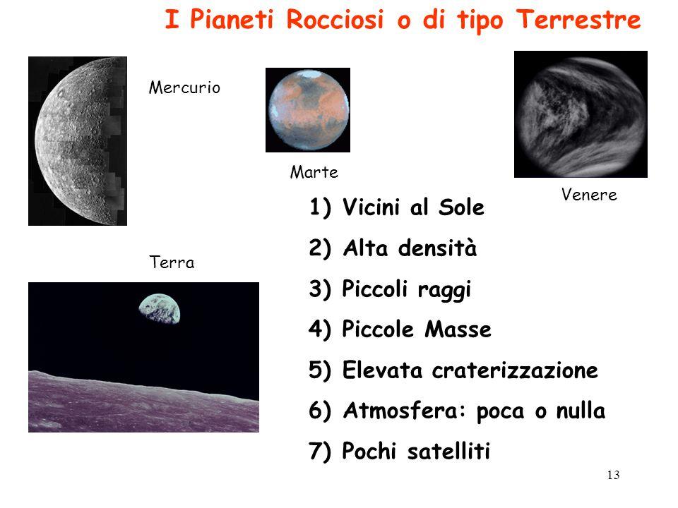 13 I Pianeti Rocciosi o di tipo Terrestre 1)Vicini al Sole 2)Alta densità 3)Piccoli raggi 4)Piccole Masse 5)Elevata craterizzazione 6)Atmosfera: poca