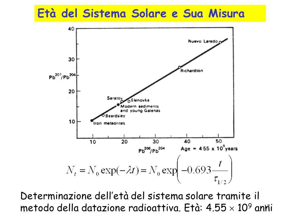 17 Età del Sistema Solare e Sua Misura Determinazione delletà del sistema solare tramite il metodo della datazione radioattiva. Età: 4.55 10 9 anni