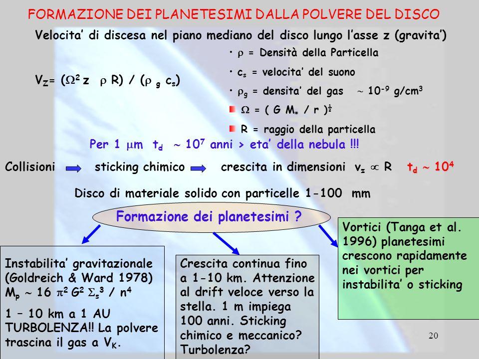 20 FORMAZIONE DEI PLANETESIMI DALLA POLVERE DEL DISCO V Z = ( 2 z R) / ( g c s ) Velocita di discesa nel piano mediano del disco lungo lasse z (gravit