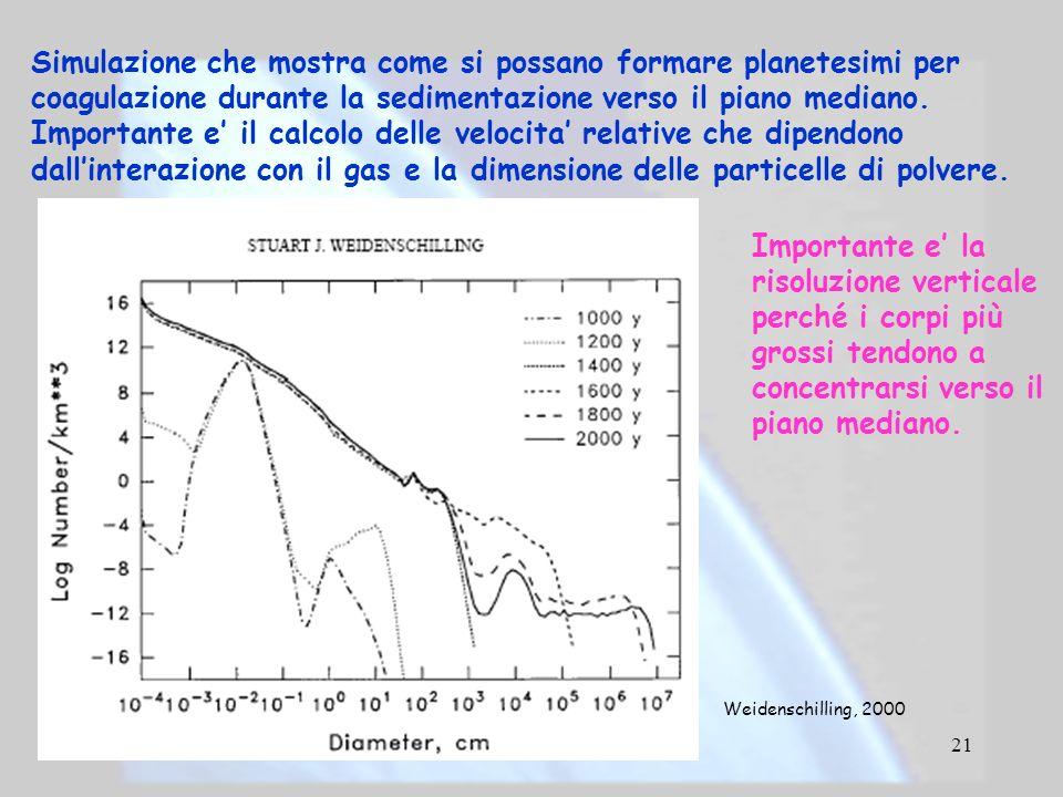 21 Simulazione che mostra come si possano formare planetesimi per coagulazione durante la sedimentazione verso il piano mediano. Importante e il calco