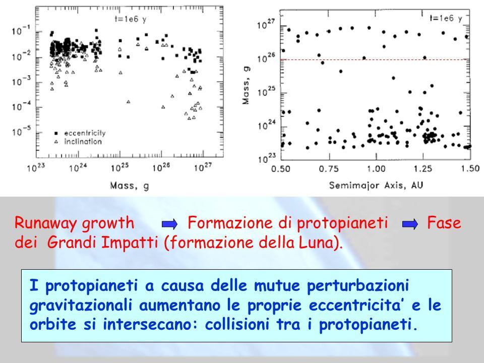 24 Runaway growth Formazione di protopianeti Fase dei Grandi Impatti (formazione della Luna). I protopianeti a causa delle mutue perturbazioni gravita