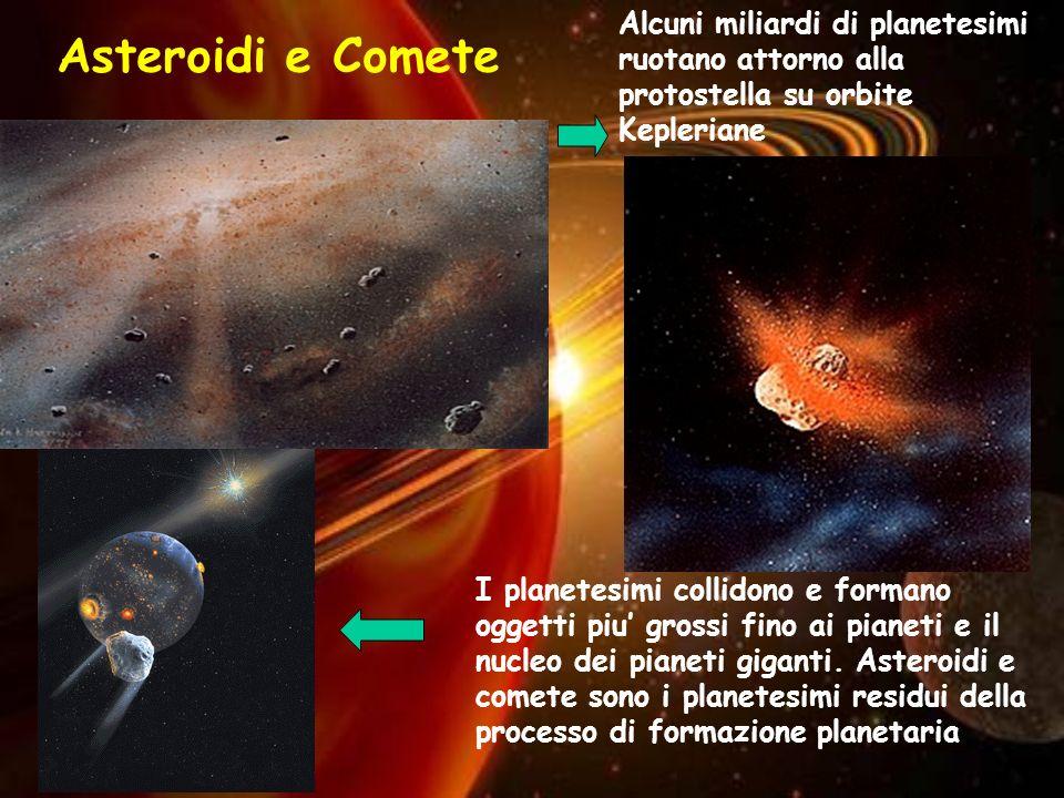 25 Alcuni miliardi di planetesimi ruotano attorno alla protostella su orbite Kepleriane I planetesimi collidono e formano oggetti piu grossi fino ai p