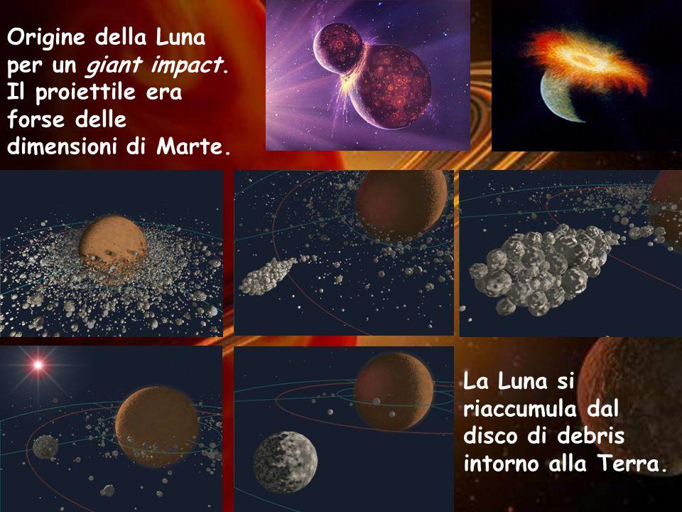 26 Origine della Luna per un giant impact. Il proiettile era forse delle dimensioni di Marte. La Luna si riaccumula dal disco di debris intorno alla T