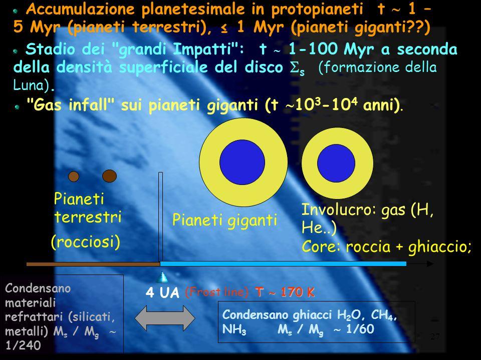 27 4 UA Pianeti terrestri (rocciosi) Pianeti giganti Core: roccia + ghiaccio; Involucro: gas (H, He..) Accumulazione planetesimale in protopianeti t 1