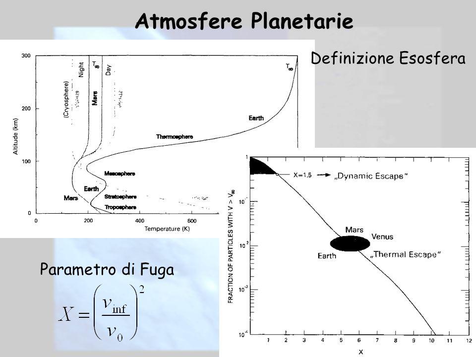 29 Atmosfere Planetarie Definizione Esosfera Parametro di Fuga