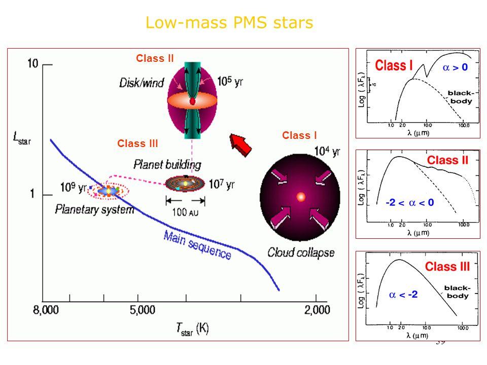 39 Low-mass PMS stars Class I Class II Class III