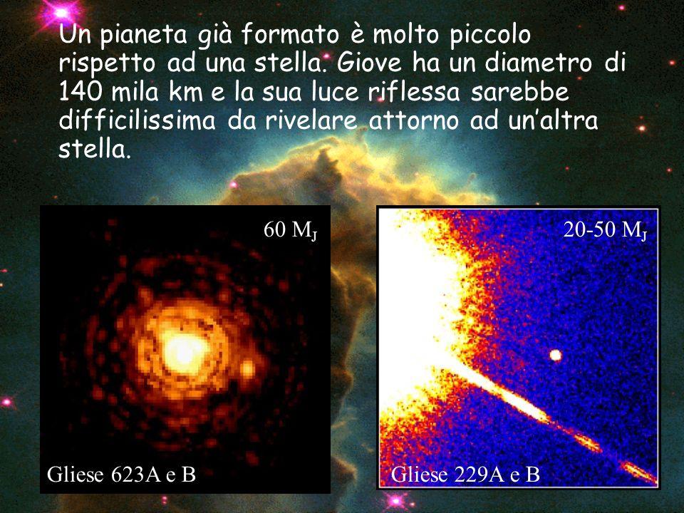 41 Un pianeta già formato è molto piccolo rispetto ad una stella. Giove ha un diametro di 140 mila km e la sua luce riflessa sarebbe difficilissima da
