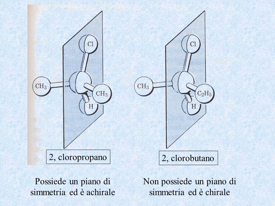 2, cloropropano 2, clorobutano Possiede un piano di simmetria ed è achirale Non possiede un piano di simmetria ed è chirale