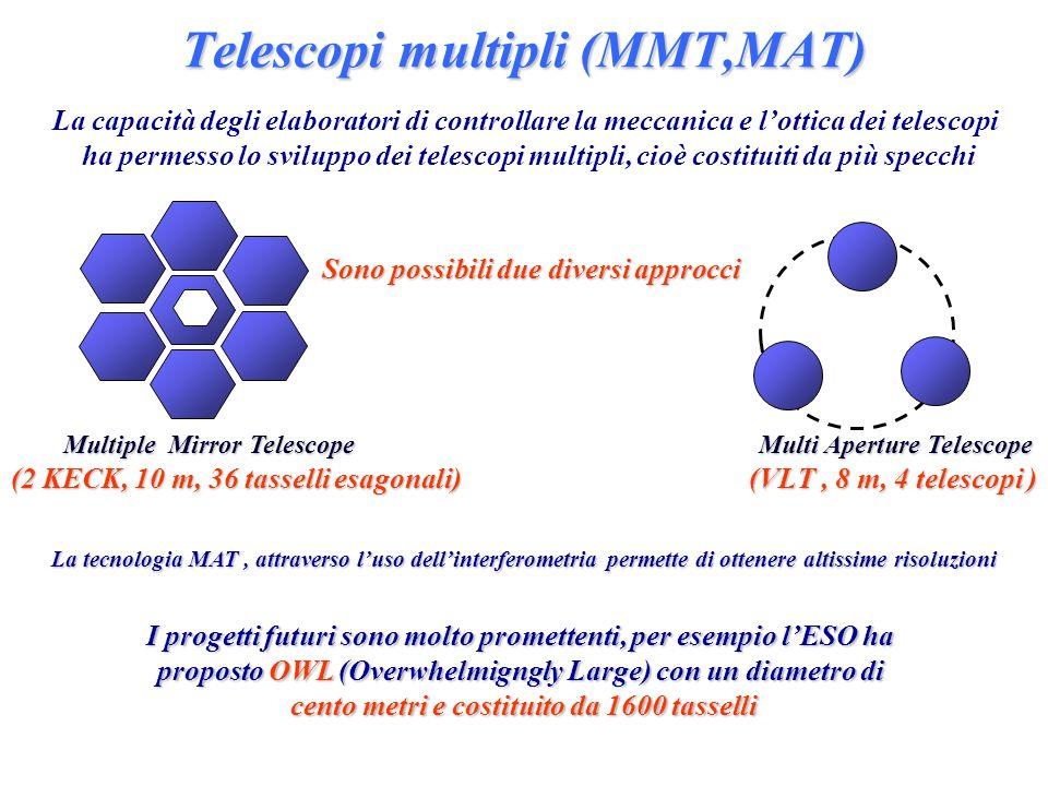 Telescopi multipli (MMT,MAT) La capacità degli elaboratori di controllare la meccanica e lottica dei telescopi ha permesso lo sviluppo dei telescopi m