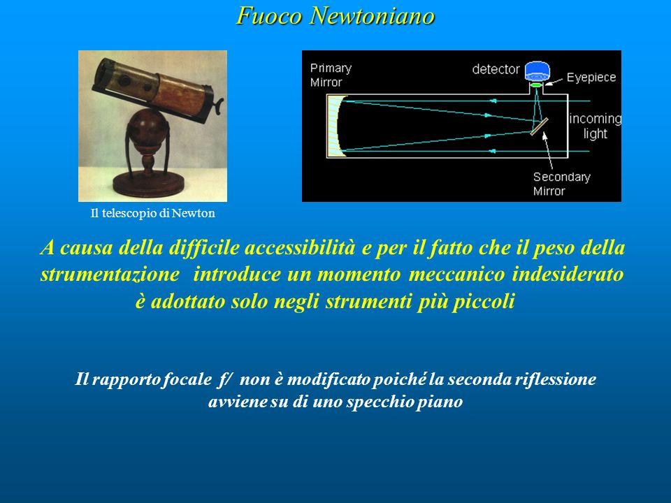 Fuoco Newtoniano A causa della difficile accessibilità e per il fatto che il peso della strumentazione introduce un momento meccanico indesiderato è a