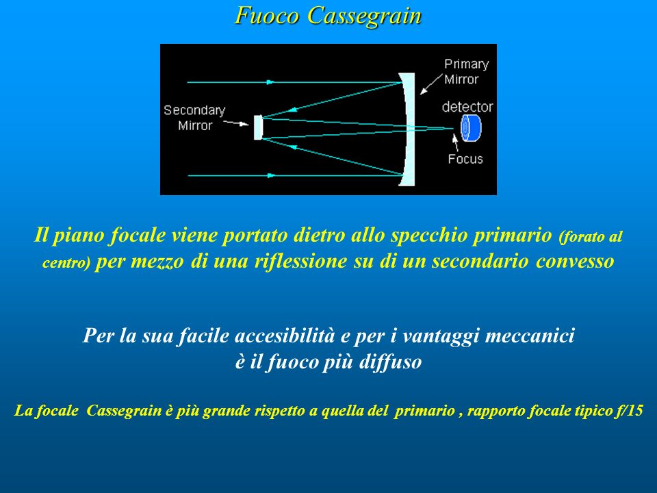 Fuoco Cassegrain Il piano focale viene portato dietro allo specchio primario (forato al centro) per mezzo di una riflessione su di un secondario conve
