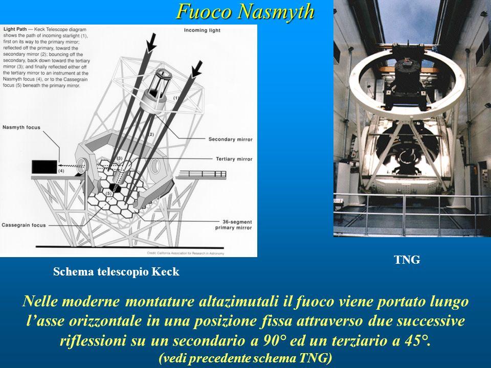 Fuoco Nasmyth Nelle moderne montature altazimutali il fuoco viene portato lungo lasse orizzontale in una posizione fissa attraverso due successive rif