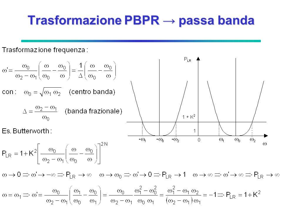 Trasformazione PBPR passa banda