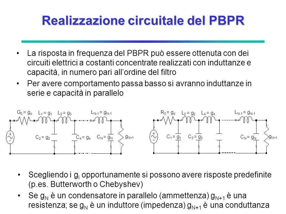 Realizzazione circuitale del PBPR La risposta in frequenza del PBPR può essere ottenuta con dei circuiti elettrici a costanti concentrate realizzati con induttanze e capacità, in numero pari allordine del filtro Per avere comportamento passa basso si avranno induttanze in serie e capacità in parallelo Scegliendo i g i opportunamente si possono avere risposte predefinite (p.es.