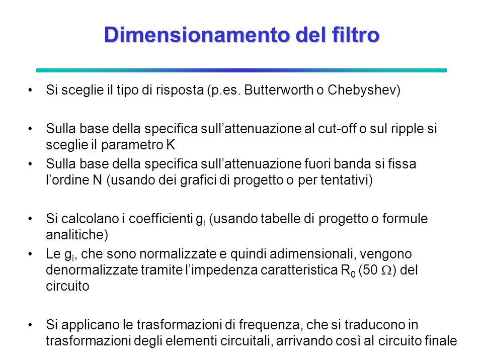 Dimensionamento del filtro Si sceglie il tipo di risposta (p.es. Butterworth o Chebyshev) Sulla base della specifica sullattenuazione al cut-off o sul