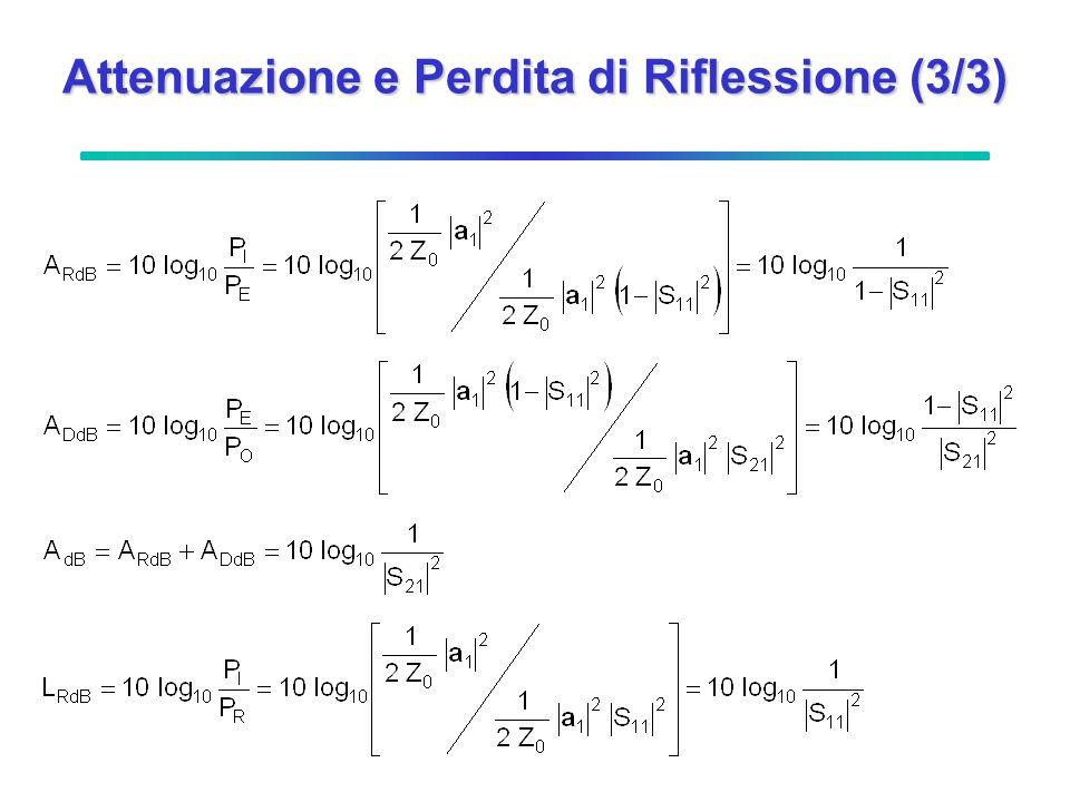 Passa basso prototipo di riferimento (PBPR) Si riconduce il progetto del filtro ad un passa basso con frequenza di taglio normalizzata c = 1 I filtri si suppongono privi di perdite ( sono attenuatori per riflessione) Per le proprietà delle trasformate di Fourier di segnali reali [v(t); i(t)] V(f) = V*(-f); I(f) = I*(-f) Z(f) = V(f) / I(f) = Z*(-f) (f) = *(-f) è funzione pari di 2 è funzione pari di