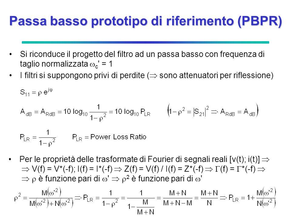 Passa basso prototipo di riferimento (PBPR) Si riconduce il progetto del filtro ad un passa basso con frequenza di taglio normalizzata c ' = 1 I filtr