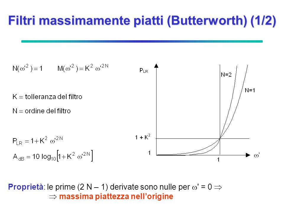 Filtri massimamente piatti (Butterworth) (1/2) Proprietà: le prime (2 N – 1) derivate sono nulle per = 0 massima piattezza nellorigine