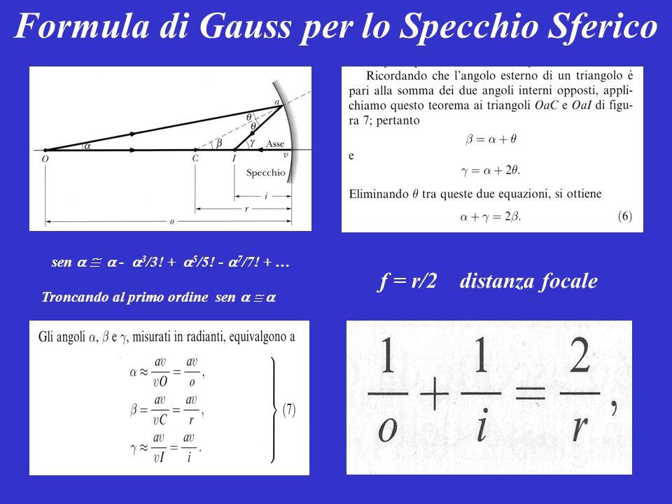 Formula di Gauss per lo Specchio Sferico sen - 3 /3! + 5 /5! - 7 /7! + … Troncando al primo ordine sen f = r/2 distanza focale