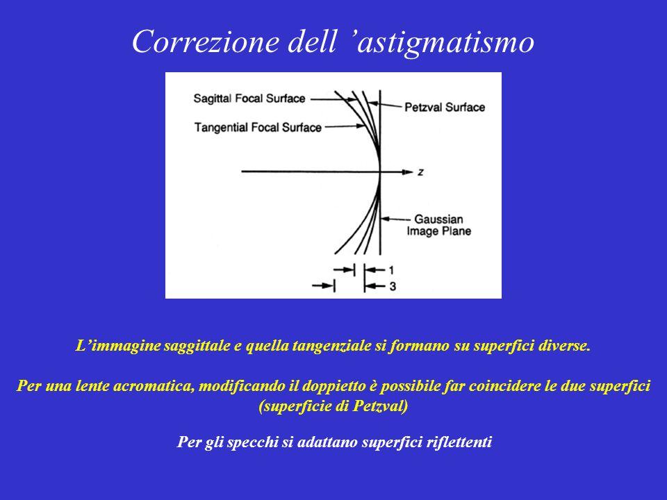 Limmagine saggittale e quella tangenziale si formano su superfici diverse. Per una lente acromatica, modificando il doppietto è possibile far coincide