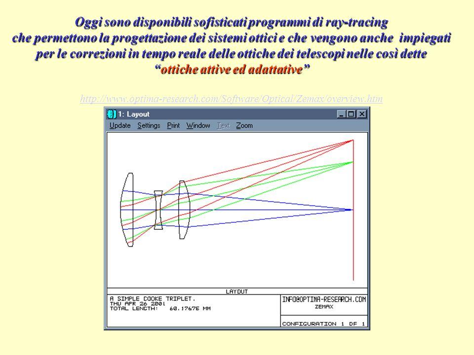 Oggi sono disponibili sofisticati programmi di ray-tracing che permettono la progettazione dei sistemi ottici e che vengono anche impiegati per le cor