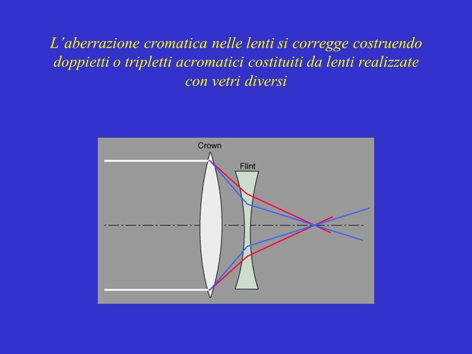 Laberrazione cromatica nelle lenti si corregge costruendo doppietti o tripletti acromatici costituiti da lenti realizzate con vetri diversi