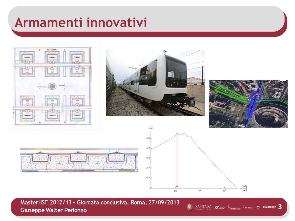 Master IISF 2012/13 – Giornata conclusiva, Roma, 27/09/2013 Giuseppe Walter Perlongo Armamenti innovativi 3
