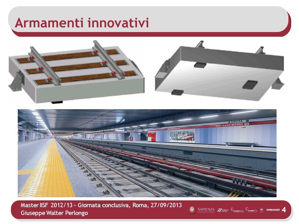 Master IISF 2012/13 – Giornata conclusiva, Roma, 27/09/2013 Giuseppe Walter Perlongo Armamenti innovativi 4