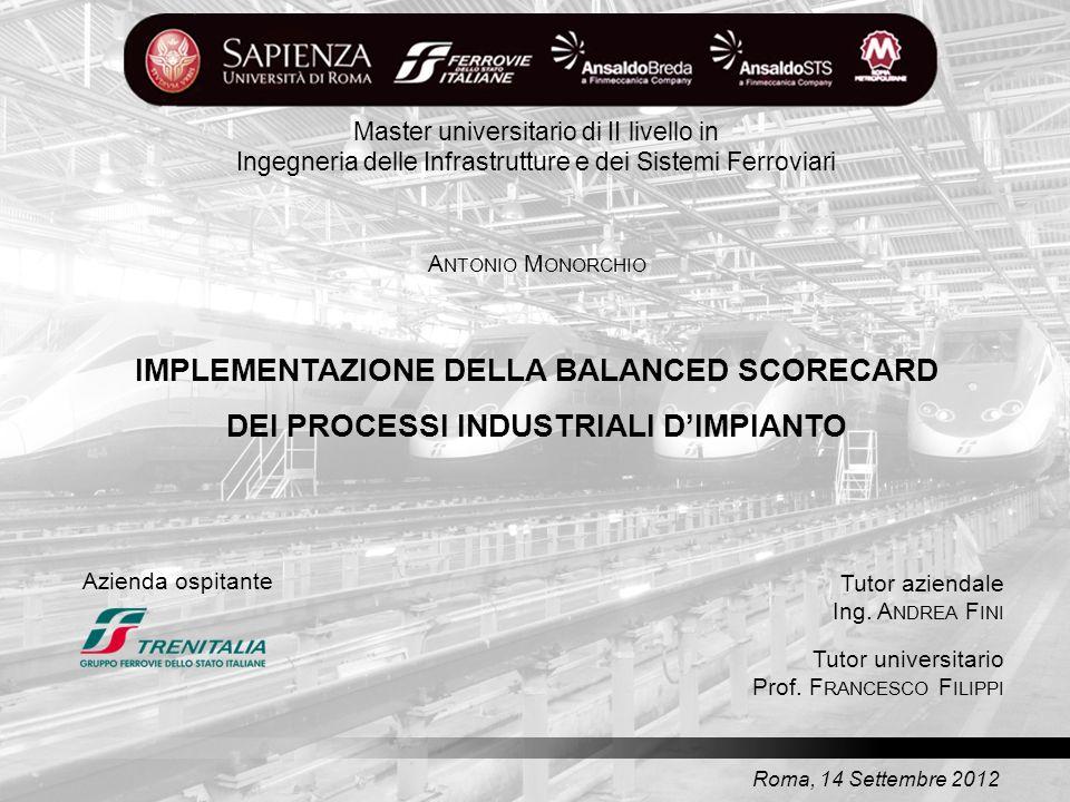 Roma, 14 Settembre 2012 IMPLEMENTAZIONE DELLA BALANCED SCORECARD DEI PROCESSI INDUSTRIALI DIMPIANTO Tutor aziendale Ing.