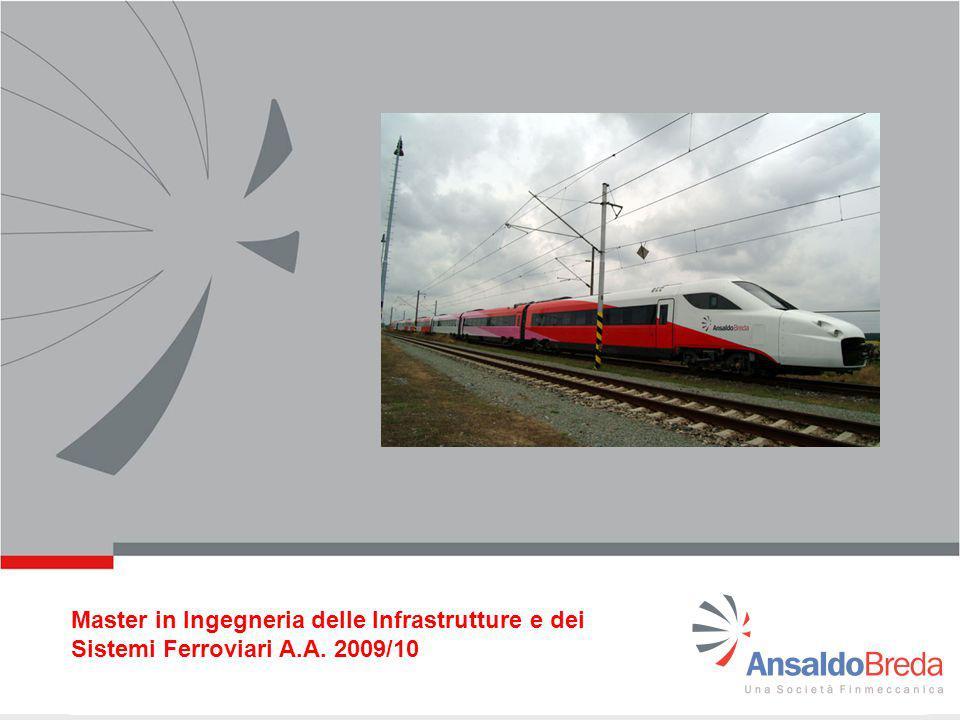 Master in Ingegneria delle Infrastrutture e dei Sistemi Ferroviari Stage in Azienda 1 Master in Ingegneria delle Infrastrutture e dei Sistemi Ferrovia