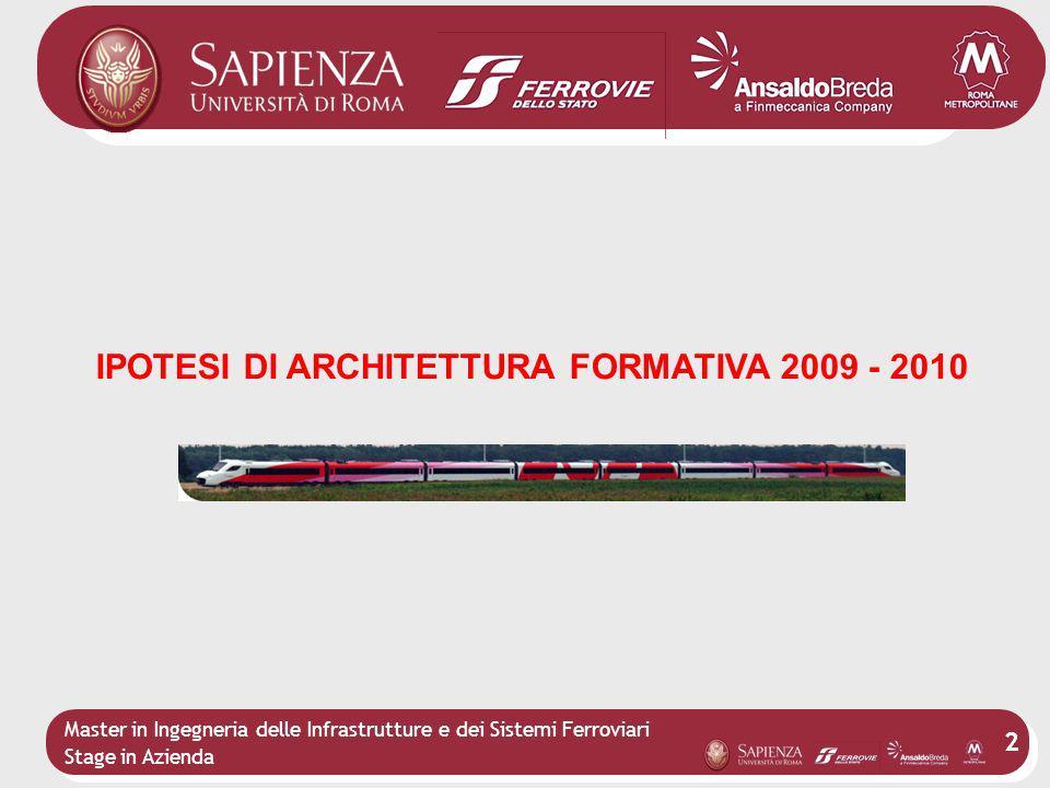 Master in Ingegneria delle Infrastrutture e dei Sistemi Ferroviari Stage in Azienda 2 IPOTESI DI ARCHITETTURA FORMATIVA 2009 - 2010