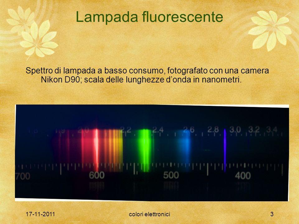 17-11-2011colori elettronici3 Lampada fluorescente Spettro di lampada a basso consumo, fotografato con una camera Nikon D90; scala delle lunghezze don