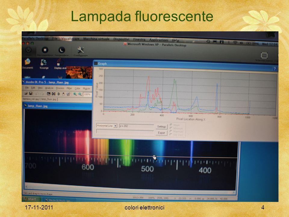 17-11-2011colori elettronici5 Lampada a incandescenza Spettro di lampadina a incandescenza, fotografato con una Nikon D90.