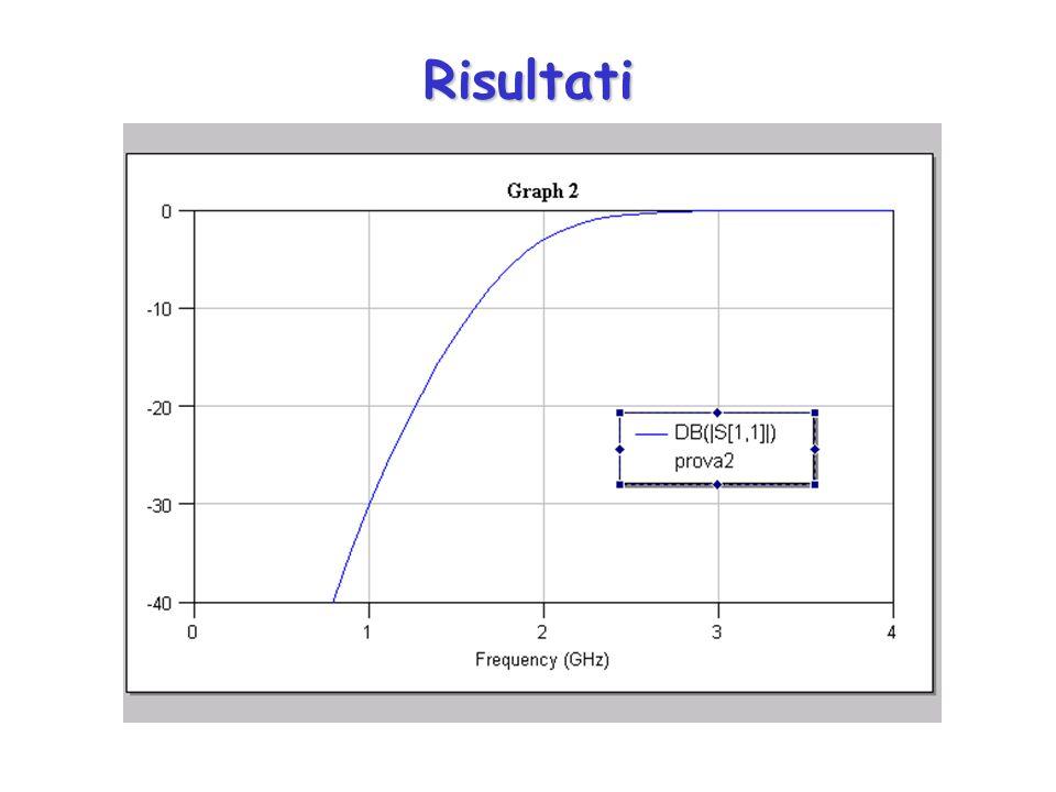Esempio 2 (1/3) Confrontare la risposta del filtro precedente con quella di un filtro a ripple costante (3.0 dB) di pari ordine e con la stessa frequenza di taglio Tipo di filtro: Chebyshev Ripple = 3.0 dB (K = 1) N = 5 g 0 = 1.0000 g 1 = 3.4817 g 2 = 0.7618 g 3 = 4.5381 g 4 = 0.7618 g 5 = 3.4817 g 6 = 1.0000