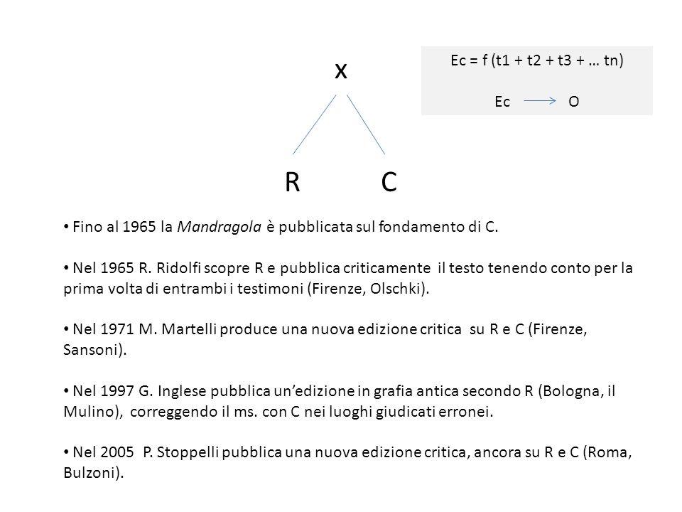 x RC Fino al 1965 la Mandragola è pubblicata sul fondamento di C.