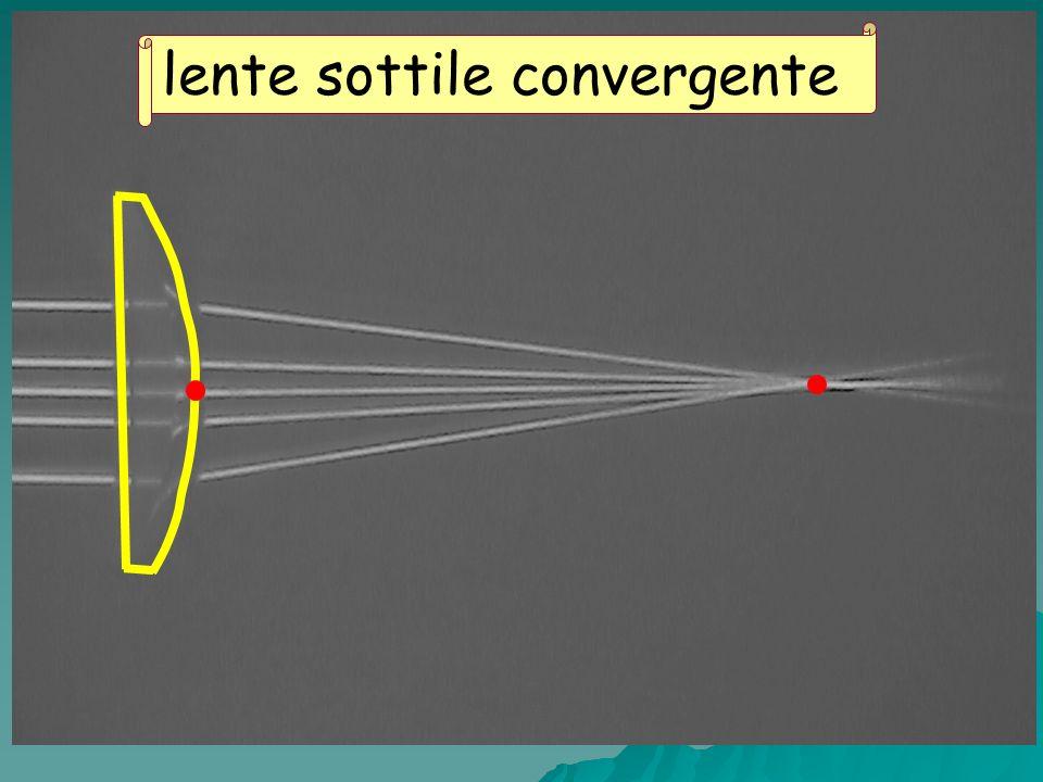 lente sottile convergente