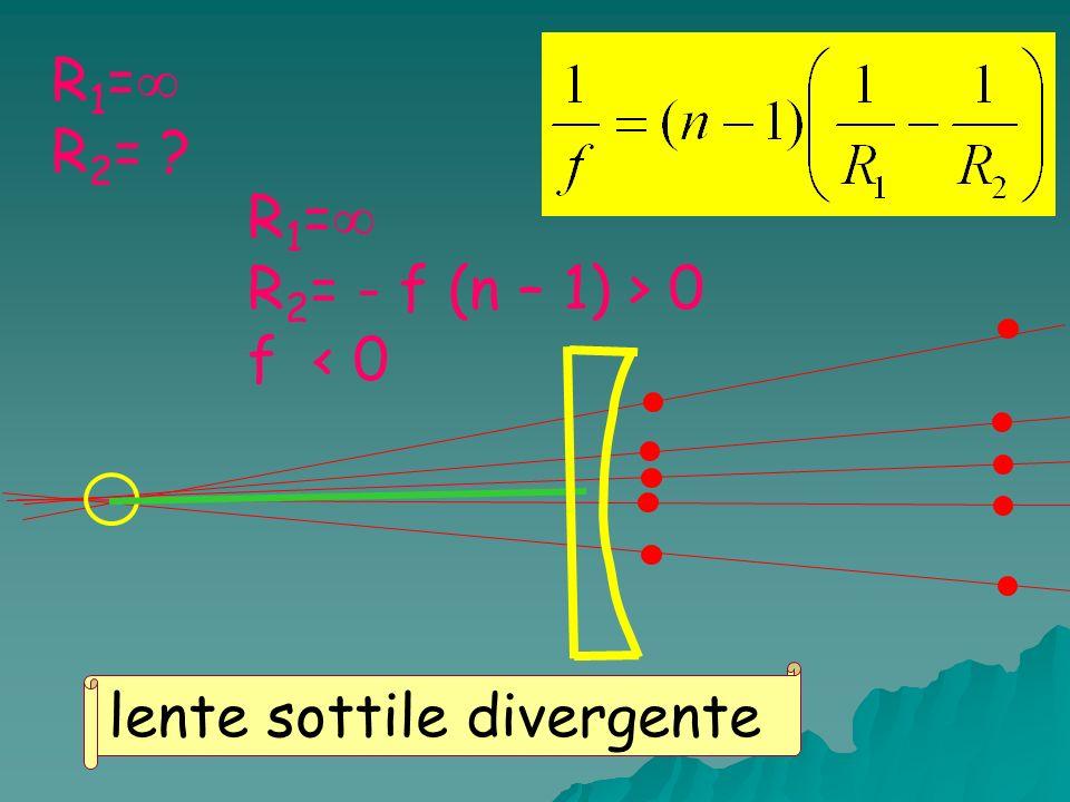 R 1 = R 2 = ? R 1 = R 2 = - f (n – 1) > 0 f < 0 lente sottile divergente