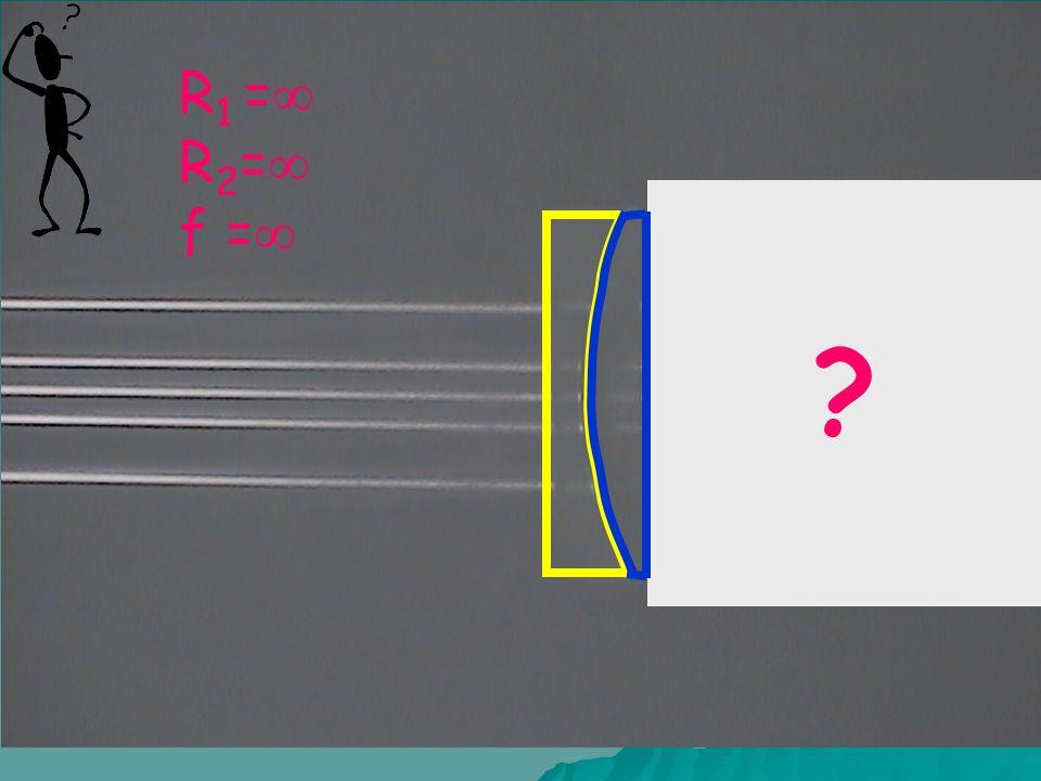 R 1 = R 2 = f = ?
