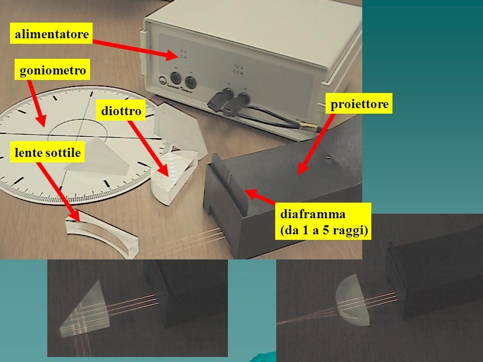 proiettore alimentatore diaframma (da 1 a 5 raggi) goniometro diottro lente sottile
