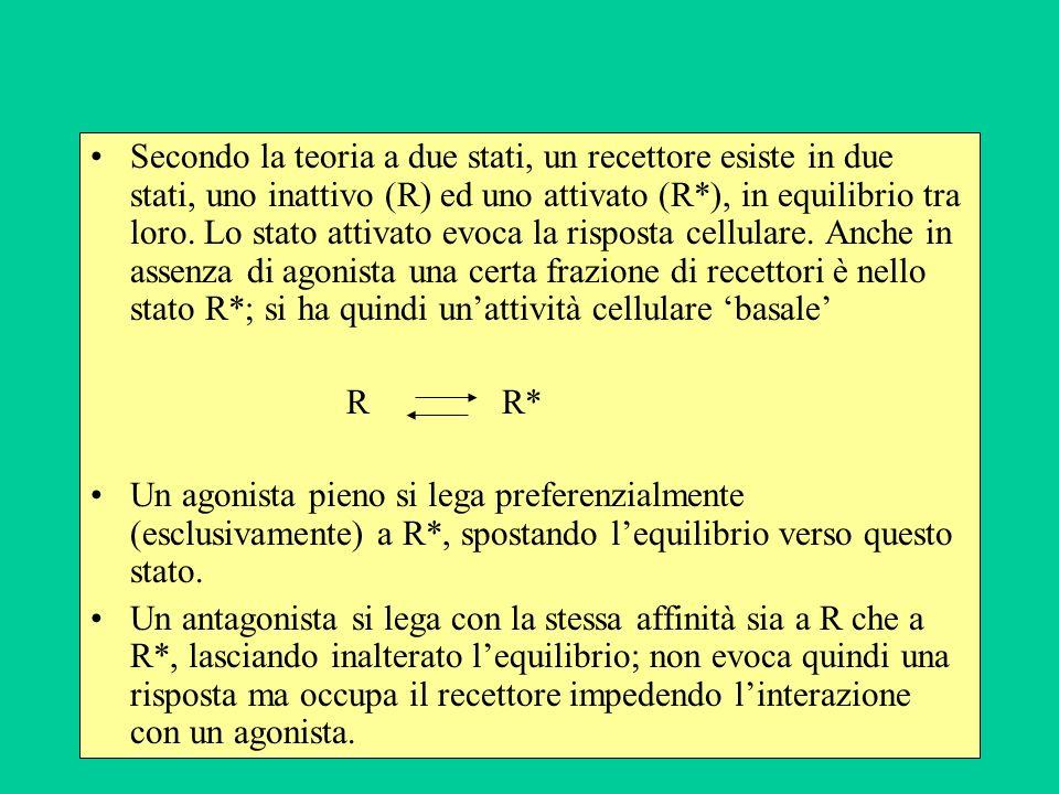 Secondo la teoria a due stati, un recettore esiste in due stati, uno inattivo (R) ed uno attivato (R*), in equilibrio tra loro. Lo stato attivato evoc