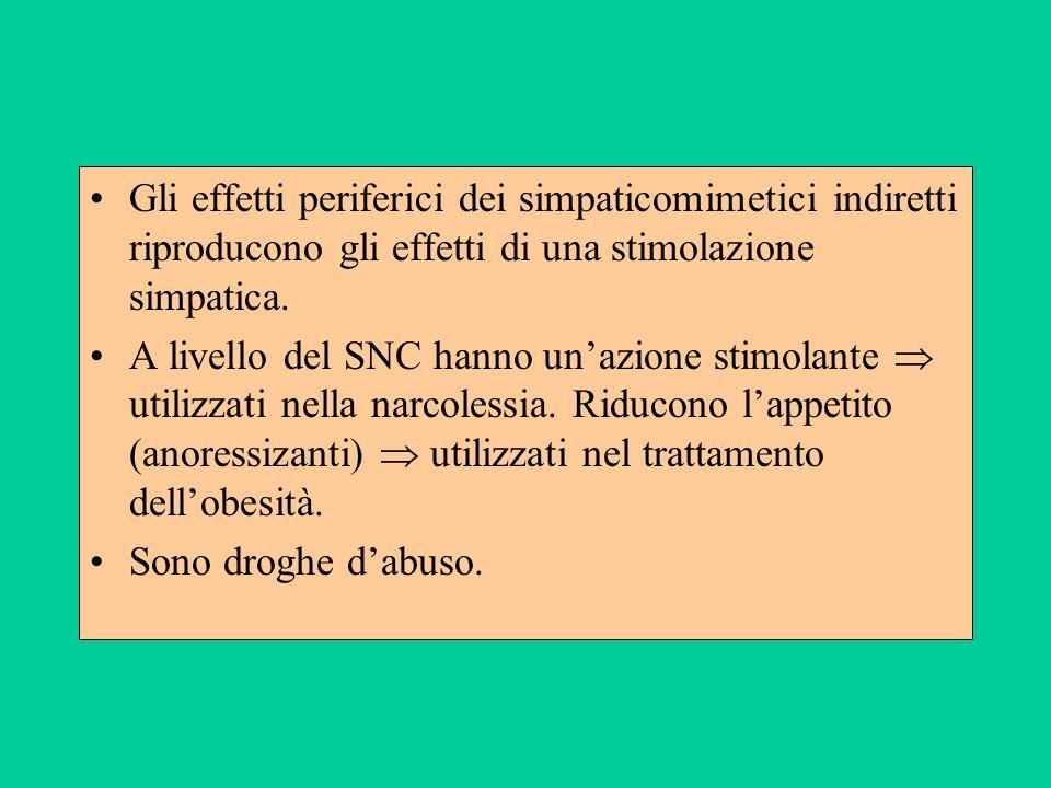 Gli effetti periferici dei simpaticomimetici indiretti riproducono gli effetti di una stimolazione simpatica. A livello del SNC hanno unazione stimola